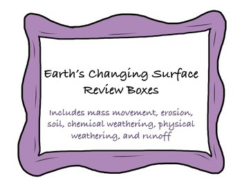 Earth's Changing Surface Review