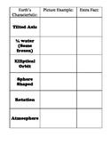 Earth's Characteristics Matching