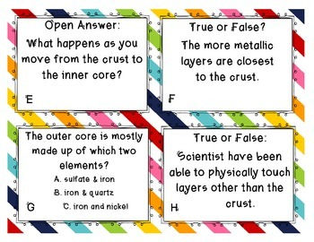 Earth's Composition Task Cards (VA SOL Science 5.7)