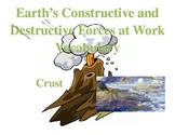 Earth's Constructive and Destructive Forces at Work Vocabulary Cards