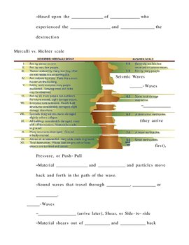 Earths Crust - Earthquakes - Plate Tectonics Notes Outline Lesson Plan