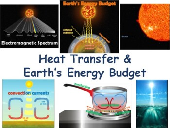 Earth's Energy Budget Flashcards - task cards, study guide, state exam prep
