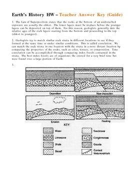 Earths History Homework