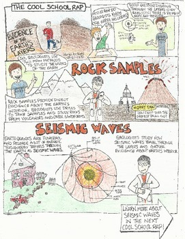 Earth's Layers Lesson Plan / Activity