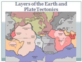Earth's Interior, Plate Tectonics, Rock Cycle Web Quests (