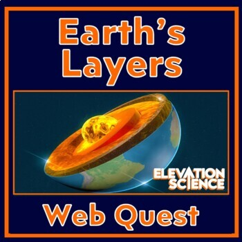 Earth's Interior Structure (Core, Mantle and Crust) - A Webquest