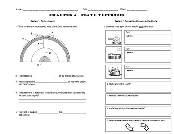 Plate Tectonics - Graphic Organizer