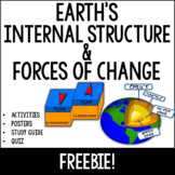 Earth's Internal Structure & Forces of Change