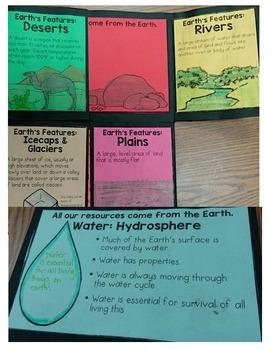 Earth's Landforms Interactive Flipbook