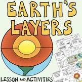 Inside Earth: Earth's Layers Comic