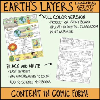 Inside Earth: Earth's Layers Comic
