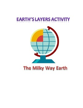 Earth's Layers Activity