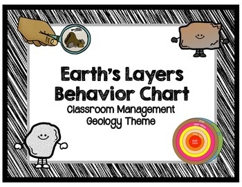 Earth's Layers Behavior Chart (Classroom Management / Geology Theme)