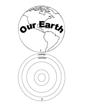Earth's Layers Booklet
