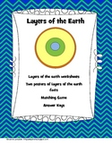 Earth's Layers: Crust, Mantle, Outer Core, Inner Core