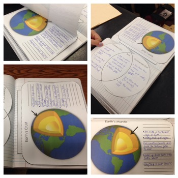 Layers of the Earth Interactive Notebook Pages