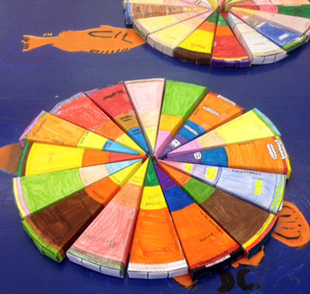 Earth's Layers: Planetary Pie 3-D Activity