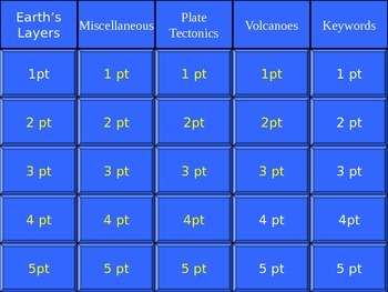 Earth's Layers & Volcanoes Jeopardy
