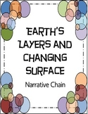 Earth's Layers and Changing Surface Narrative Chain