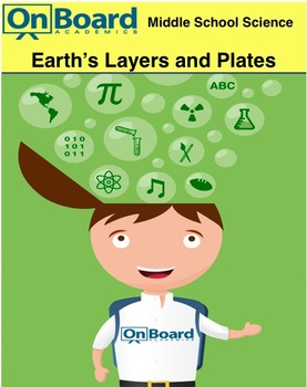 Earth's Layers and Plates-Interactive Lesson