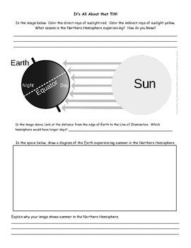 Earth's Tilt: Seasons