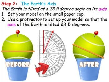 Earth's Movement and Seasons