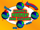 Earth's Movement and Seasons