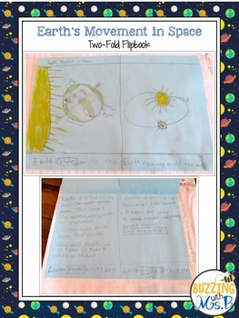 Earth's Movement in Space: Rotation and Reflection Folded Flapbook Freebie