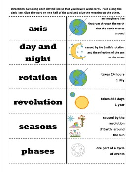 Earth's Movements, Moon Phases, and Tides