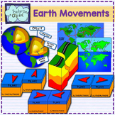 Earth's Movements clipart {Science clip art}