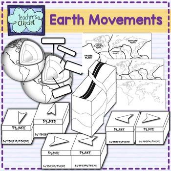 Earth's Movements clipart {Science clip art}