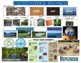Earth's Natural Resources Vocabulary Poster