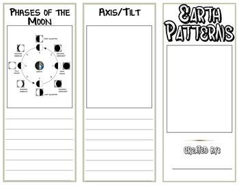 Earth's Patterns Brochure
