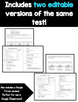 Earth's Processes and Landforms Study Guide and Test