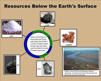 Earth's Resources 5 in 1 Third Grade SmartBoard Pack
