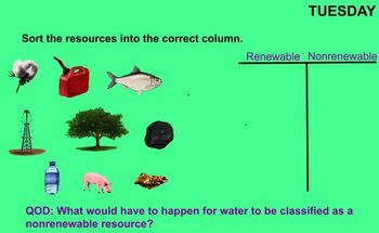 Earth's Resources Review