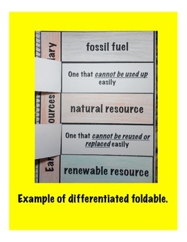 Earths Resources Vocabulary Interactive Science Foldable