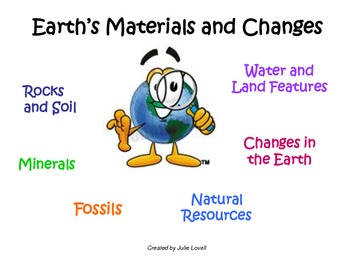 Earth 39 s rocks minerals soil land and water features for Land and soil resources definition