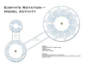 Earth Revolves Around (Orbits) Sun