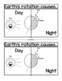 Earth's Rotation Causes Day and Night