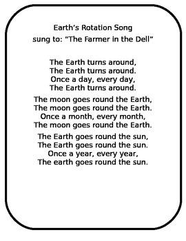 Earth's Rotation Song