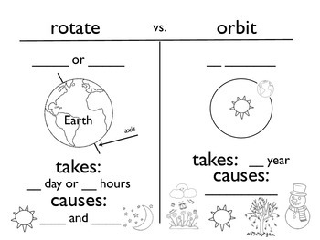 Earth's Rotation and Orbit Journal Entry