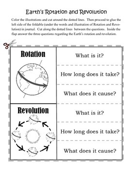 Earth  39 s Rotation and Revolution by Living Laughing