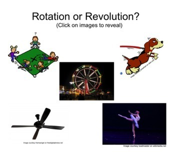 Earth's Rotation and Revolution SMART notebook presentation