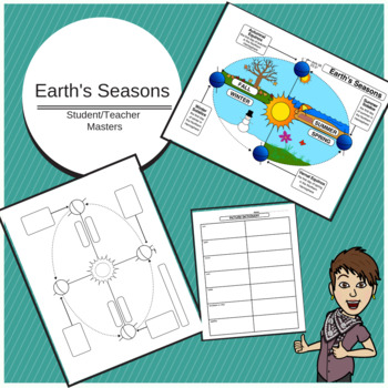 Earth's Seasons Student Outline with Master and Picture Dictionary