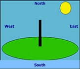 Earth's Shadow