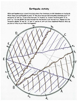 Earth's Solid Core/Earthquake Activty, Geology, Seismometer, Seismograph