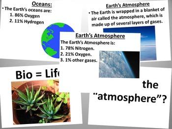Earth's Spheres