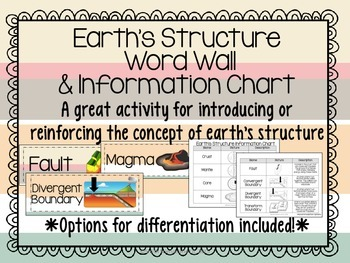 Layers of Earth Vocabulary Activity