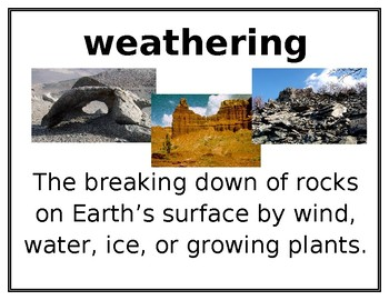 Earth's Surface Vocabulary Cards